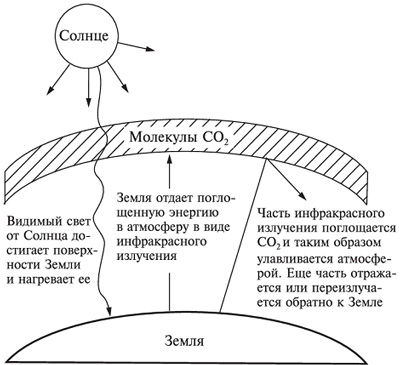 https://ecoportal.info/wp-content/uploads/2016/10/parnikov-effect.jpg