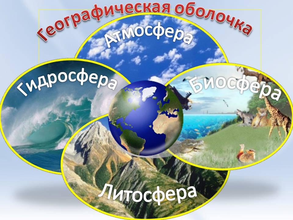 geograficheskaya-obolochaka
